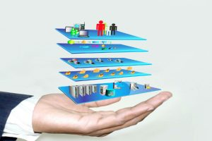 CXO - Is your IT SOA (Service Oriented Architecture) Ready?