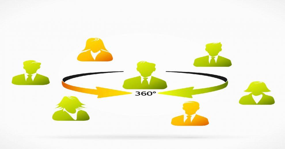 CXO - 360º Customer View Through IT
