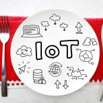 Security - Managing IoT Security